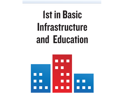 Basic Infrastructure and Education