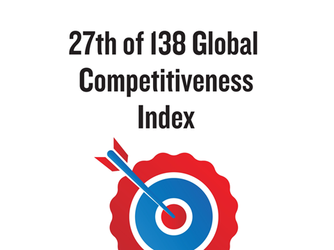 Global Competitiveness 2016