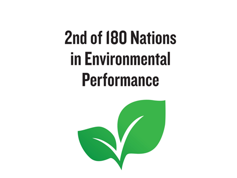Enviromental Performance 2016