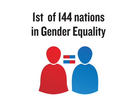Global Gender Gap Report 2016