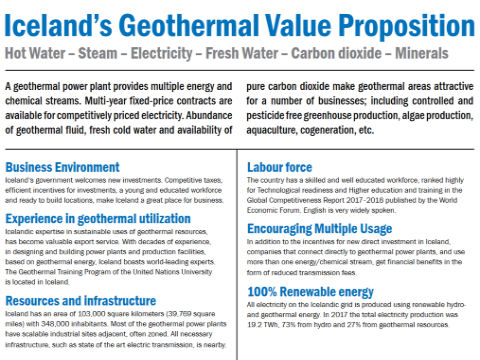 Iceland's Geothermal Value Proposition